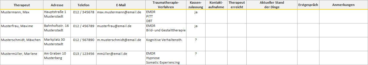 Traumatherapeuten-Liste